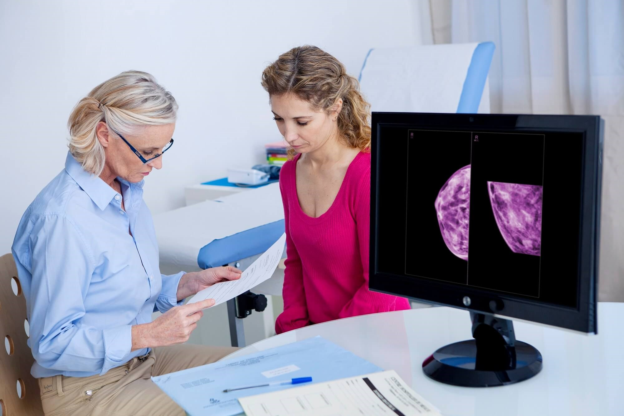 Risk Factors Affecting Venous Thromboembolism in Older White and Black Women With Breast Cancer